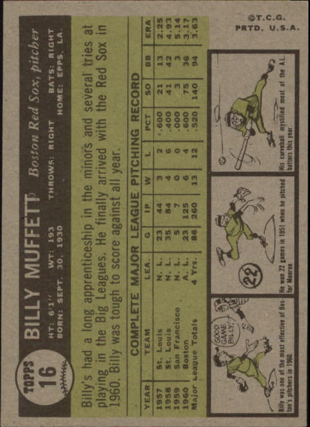 1961 Topps #16 Billy Muffett back image