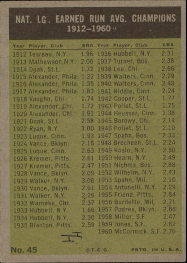 1961 Topps #45 NL ERA Leaders/Mike McCormick/Ernie Broglio/Don Drysdale/Bob Friend/Stan Williams back image
