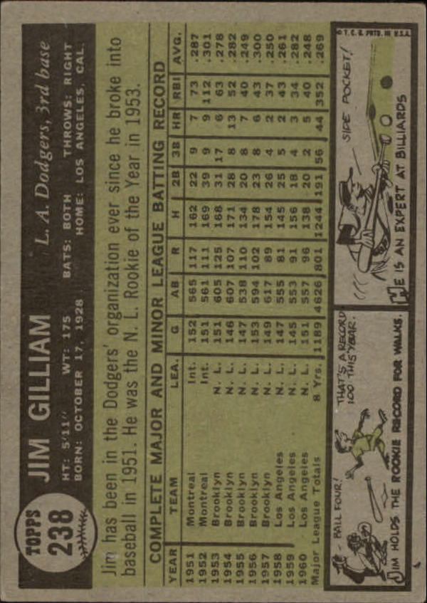1961 Topps #238 Jim Gilliam back image