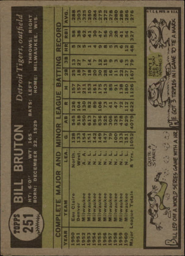 1961 Topps #251 Bill Bruton back image