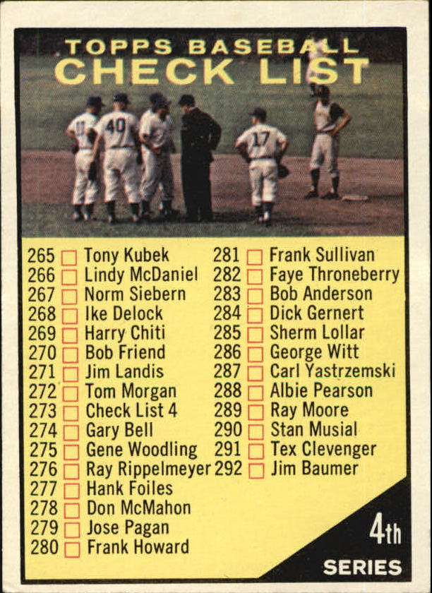 1961 Topps #273A Checklist 4/(Copyright symbol/adjacent to/336 Don Mincher)