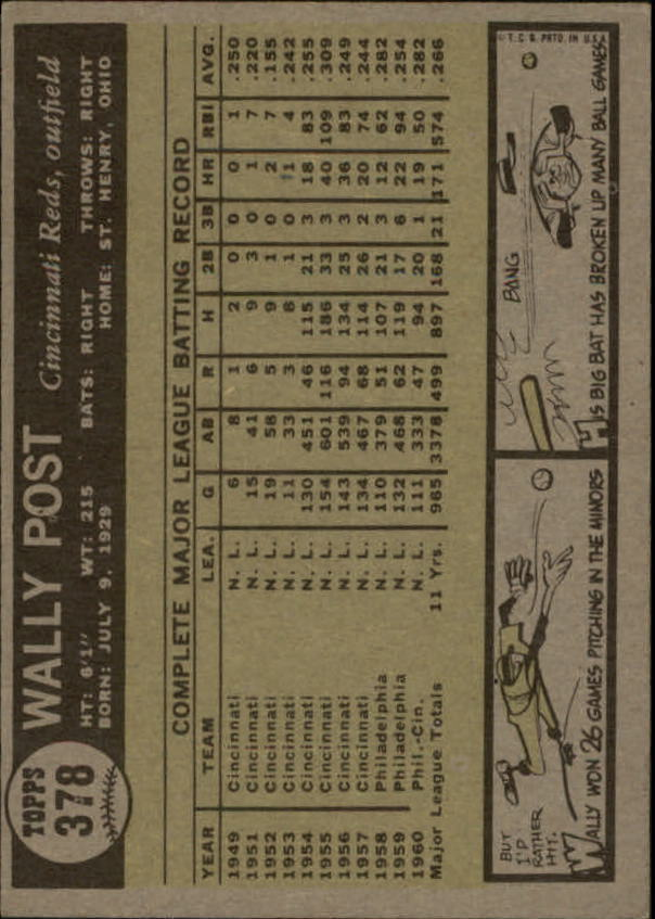 1961 Topps #378 Wally Post back image