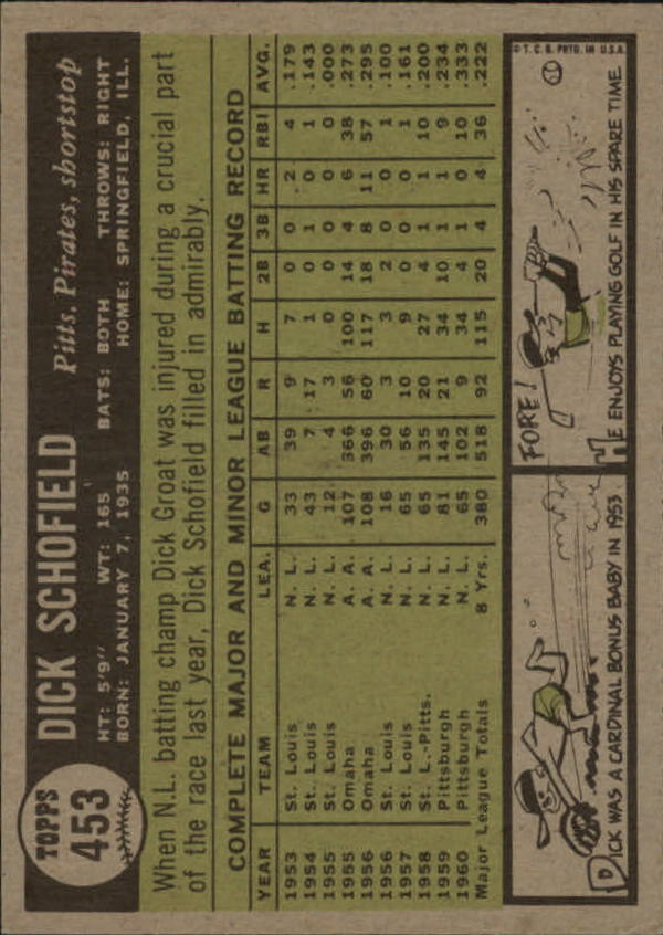 1961 Topps #453 Dick Schofield back image