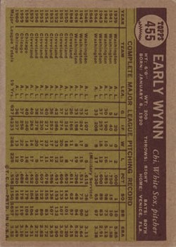1961 Topps #455 Early Wynn back image