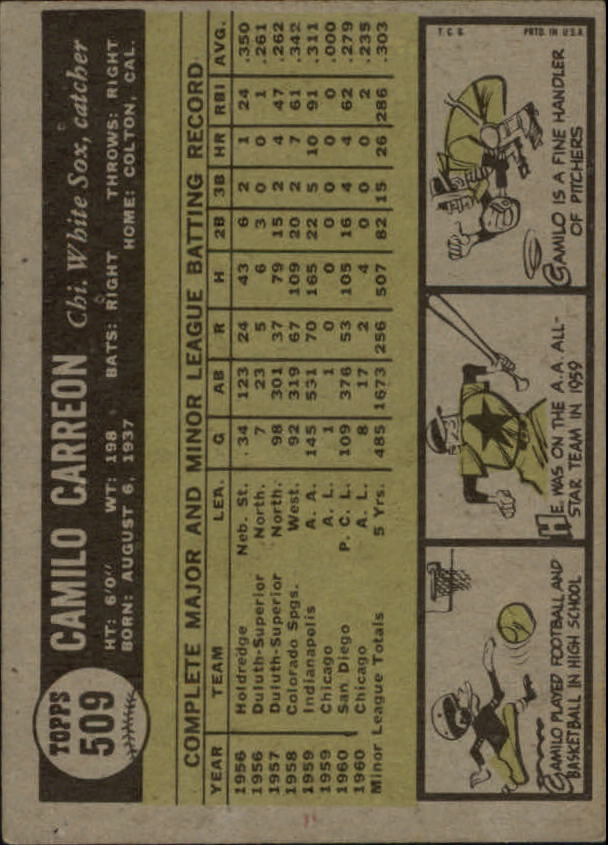 1961 Topps #509 Camilo Carreon back image