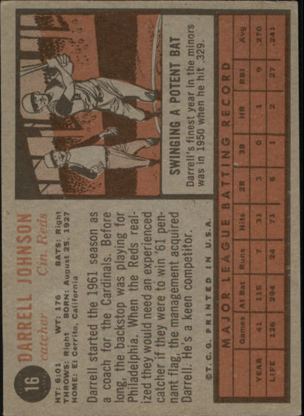 1962 Topps #16 Darrell Johnson back image