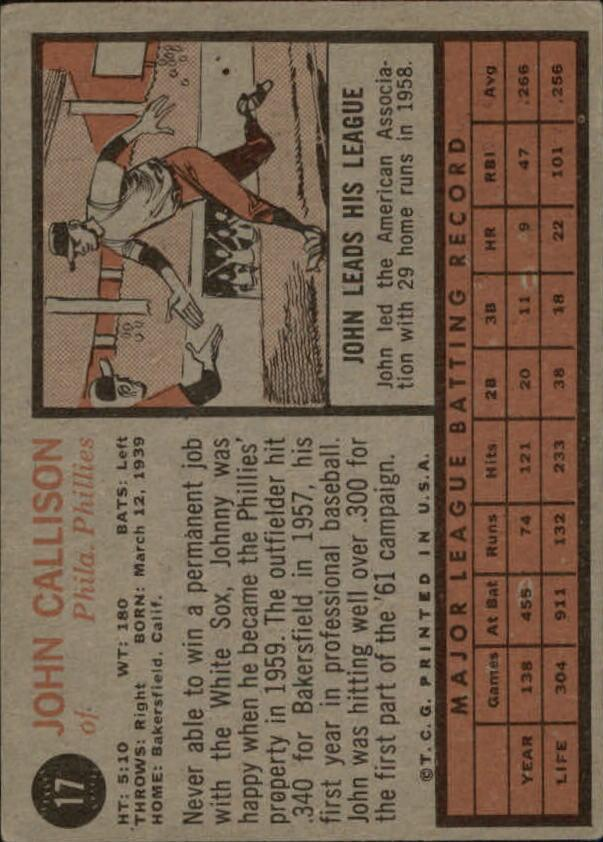 1962 Topps #17 Johnny Callison back image