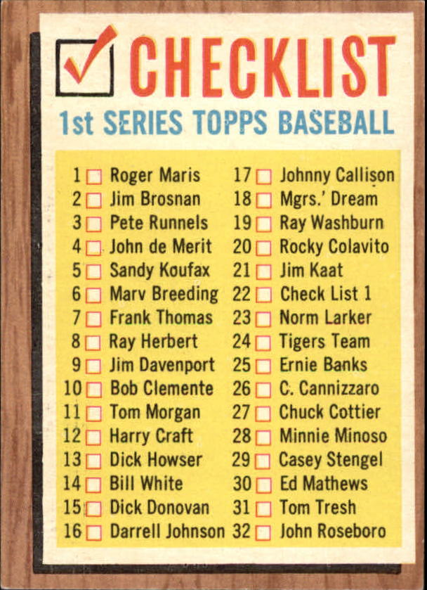 1962 Topps #22A Checklist 1 ERR (121-176 on Back)