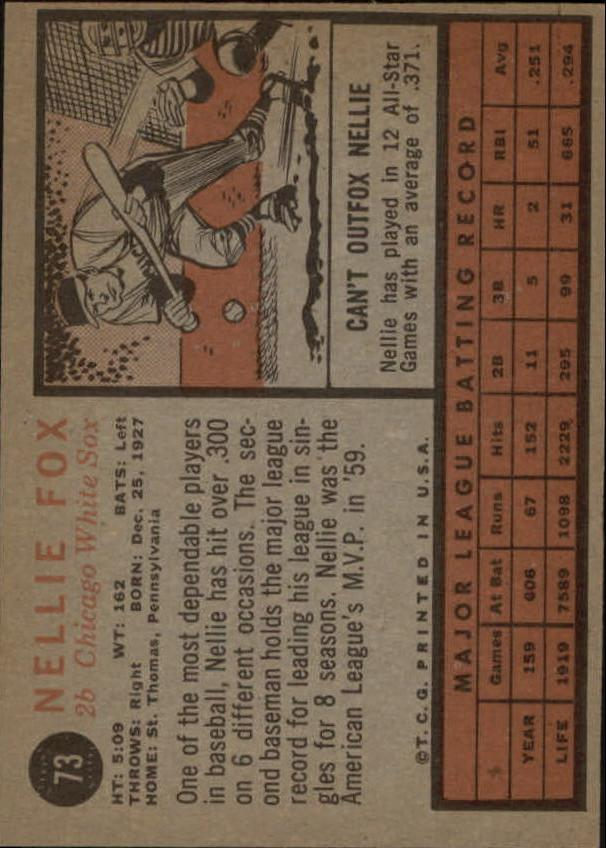 1962 Topps #73 Nellie Fox back image
