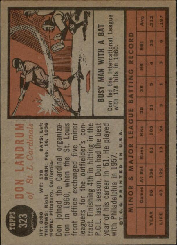 1962 Topps #323 Don Landrum