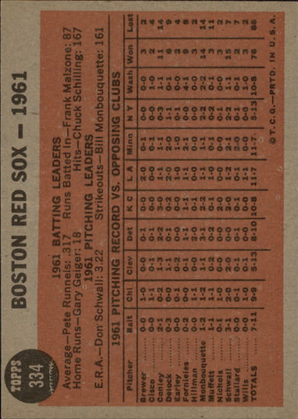 1962 Topps #334 Boston Red Sox TC