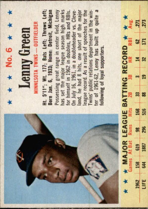 1963 Post #6 Lenny Green