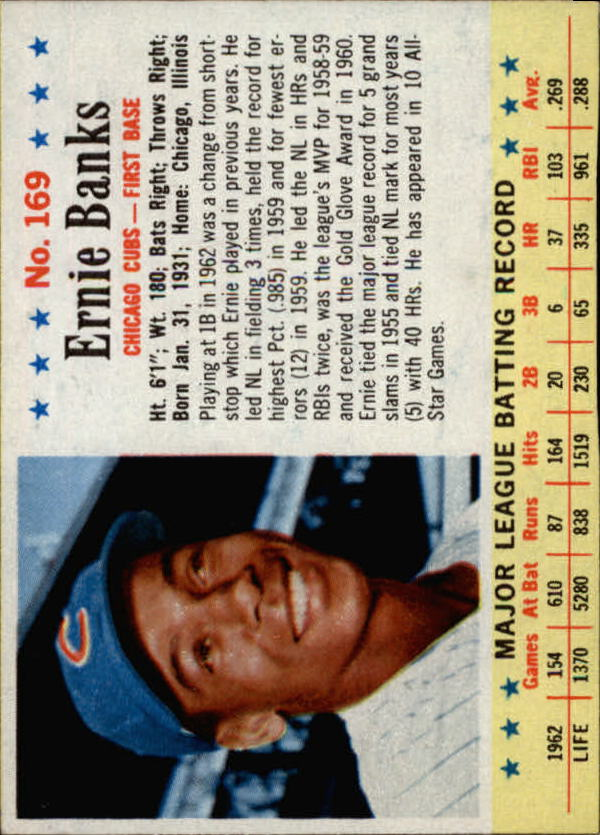 1963 Post #169 Ernie Banks
