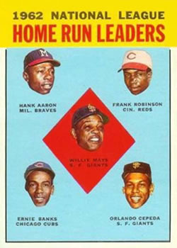 1963 Topps #3 NL Home Run Leaders/Willie Mays/Hank Aaron/Frank Robinson/Orlando Cepeda/Ernie Banks