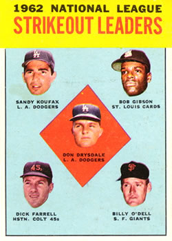 1963 Topps #9 NL Strikeout Leaders/Don Drysdale/Sandy Koufax/Bob Gibson/Billy O'Dell/Dick Farrell