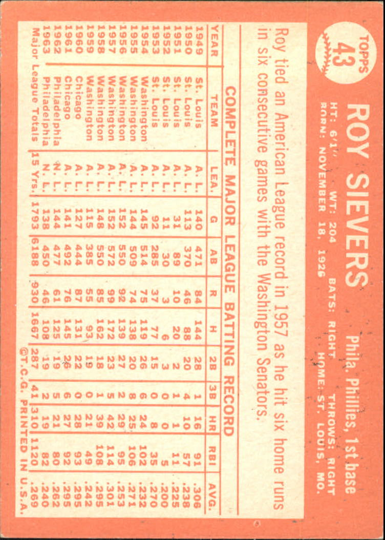 1964 Topps #43 Roy Sievers back image