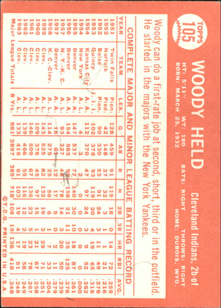 1964 Topps #105 Woody Held back image