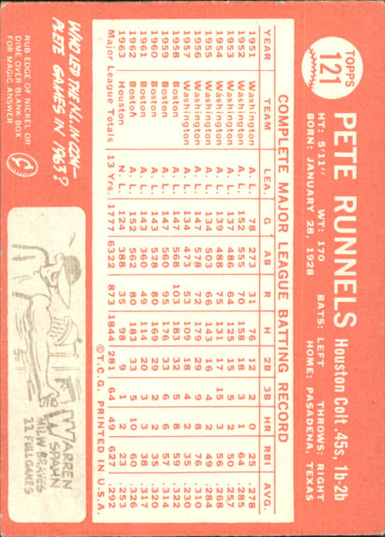 1964 Topps #121 Pete Runnels back image