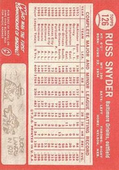 1964 Topps #126 Russ Snyder