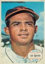 1964 Topps Giants #39 Luis Aparicio