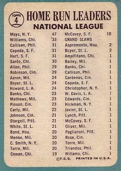 1965 Topps #4 NL Home Run Leaders/Willie Mays/Billy Williams/Jim Ray Hart/Orlando Cepeda/Johnny Callison back image