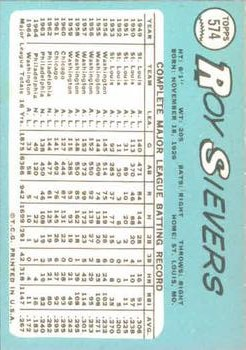 1965 Topps #574 Roy Sievers back image