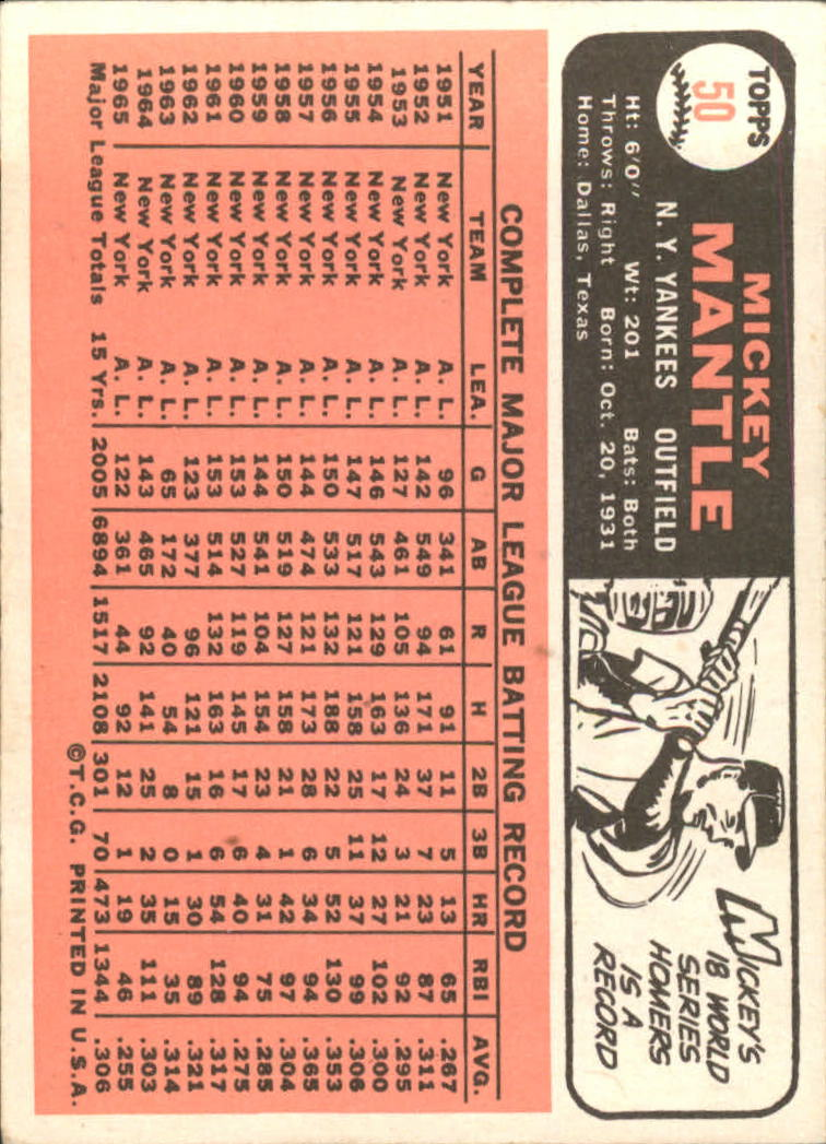 1966 Topps #50 Mickey Mantle DP back image