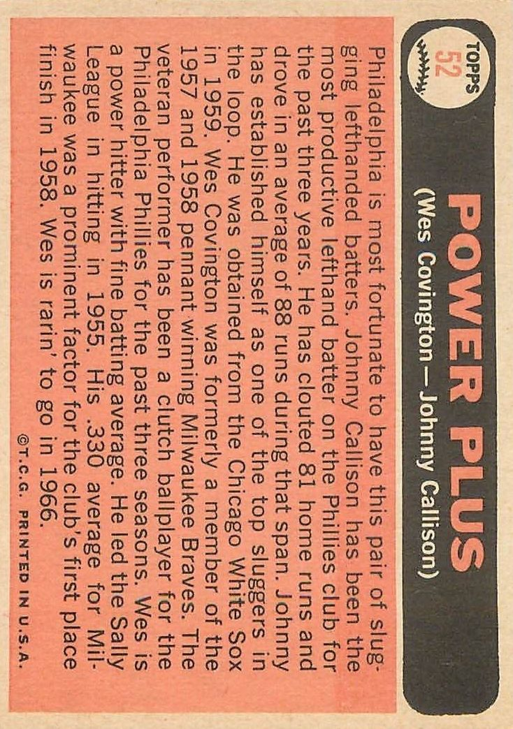 1966 Topps #52 Power Plus/Wes Covington/Johnny Callison back image