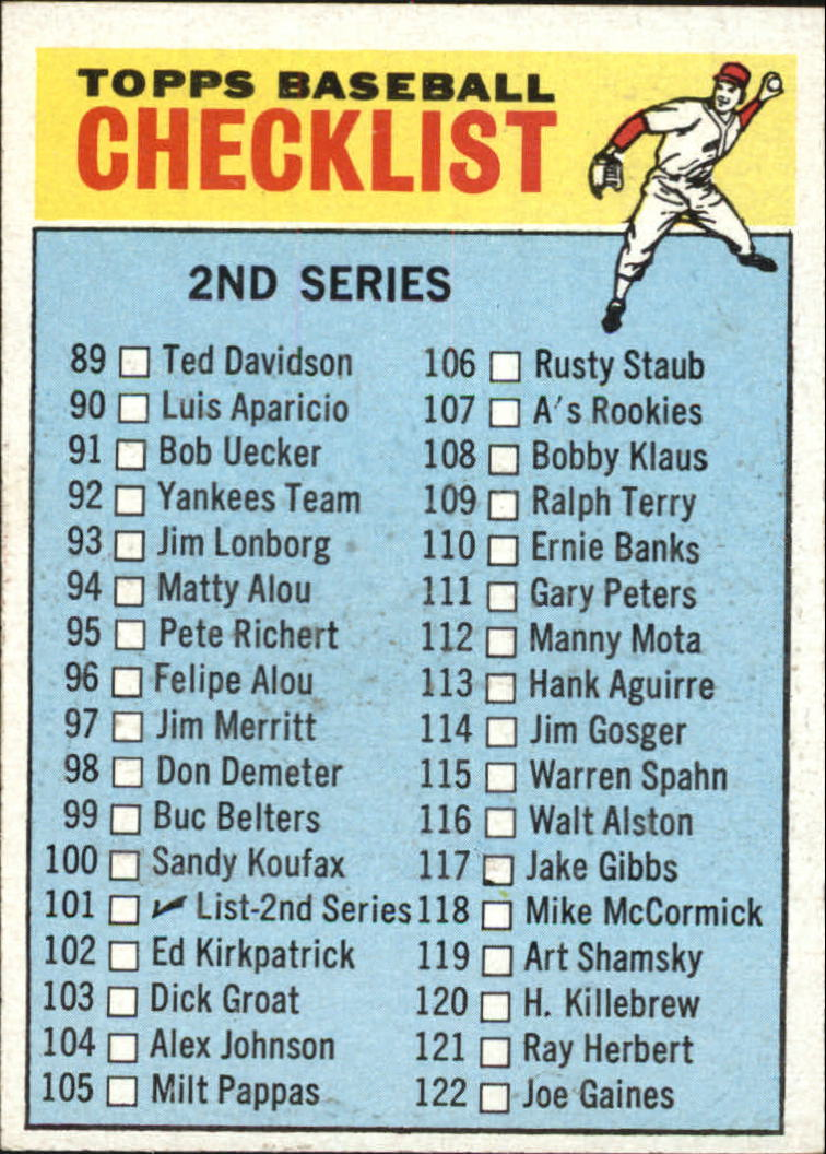 1966 Topps #101A Checklist 2 ERR (115 is Warren Spahn)