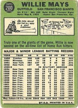 1967 Topps #200 Willie Mays UER/'63 Sna Francisco/on card back stats back image