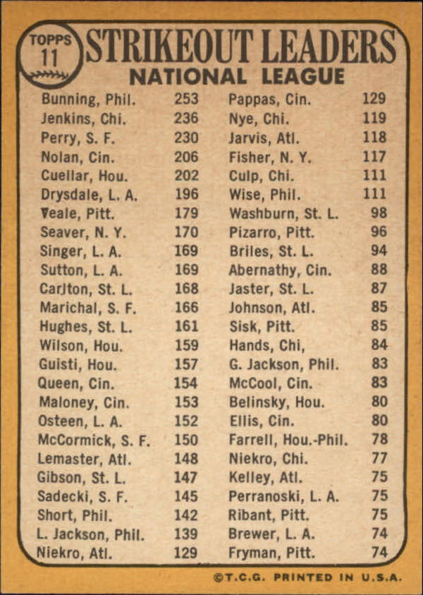 1968 Topps #11 NL Strikeout Leaders/Jim Bunning/Ferguson Jenkins/Gaylord Perry back image
