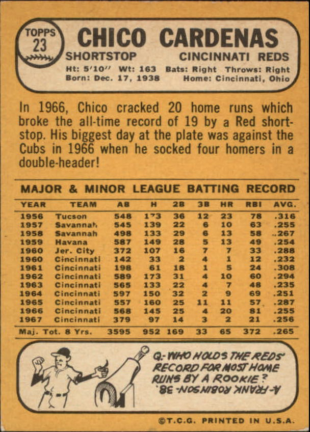 1968 Topps #23 Chico Cardenas back image