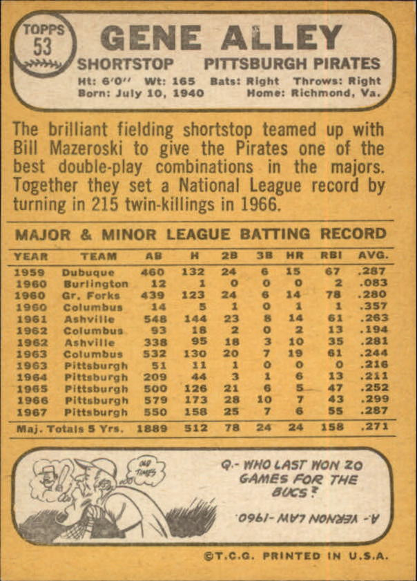 1968 Topps #53 Gene Alley back image
