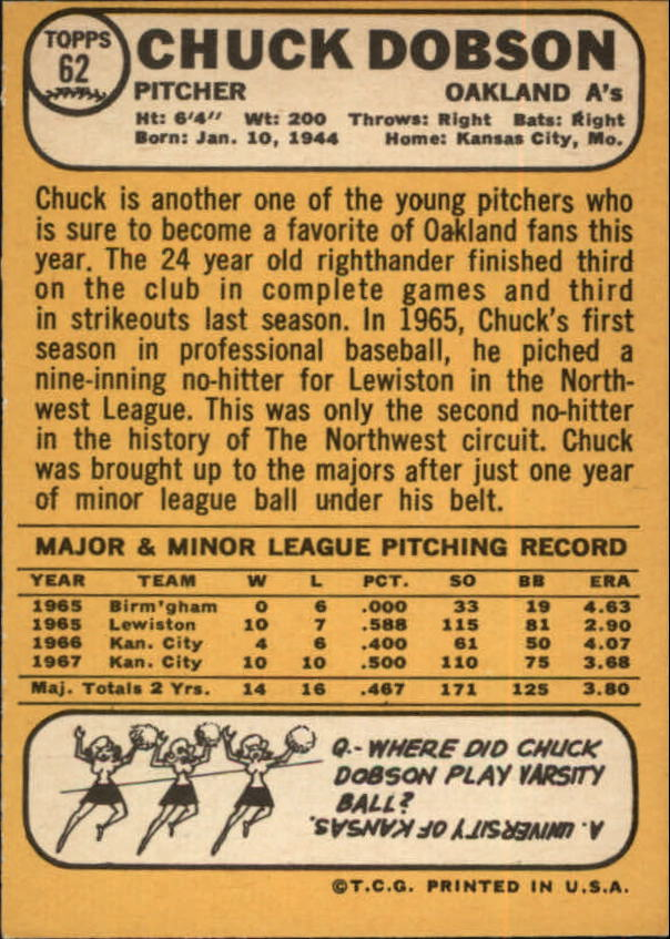 1968 Topps #62 Chuck Dobson back image