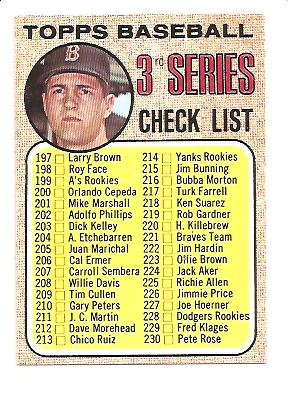 1968 Topps #192A Checklist 3 Carl Yastrzemski (Special Baseball - To increase the. . . )