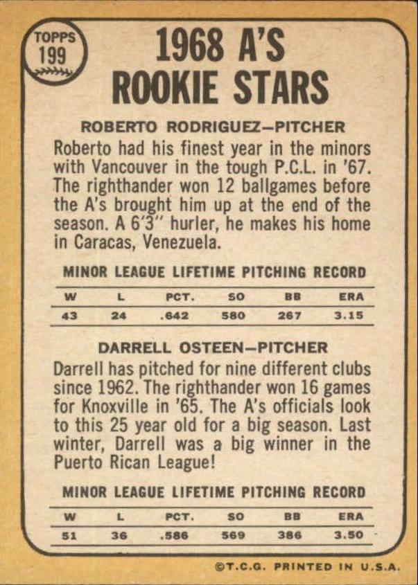 1968 Topps #199 Rookie Stars/Roberto Rodriquez RC/Darrell Osteen back image