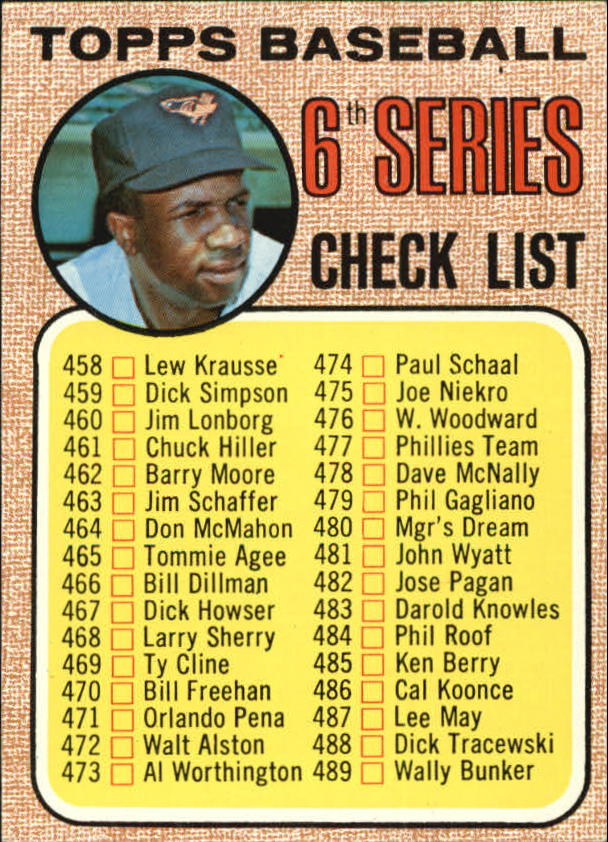 1968 Topps #454A Checklist 6 Frank Robinson Cap Completely within Circle