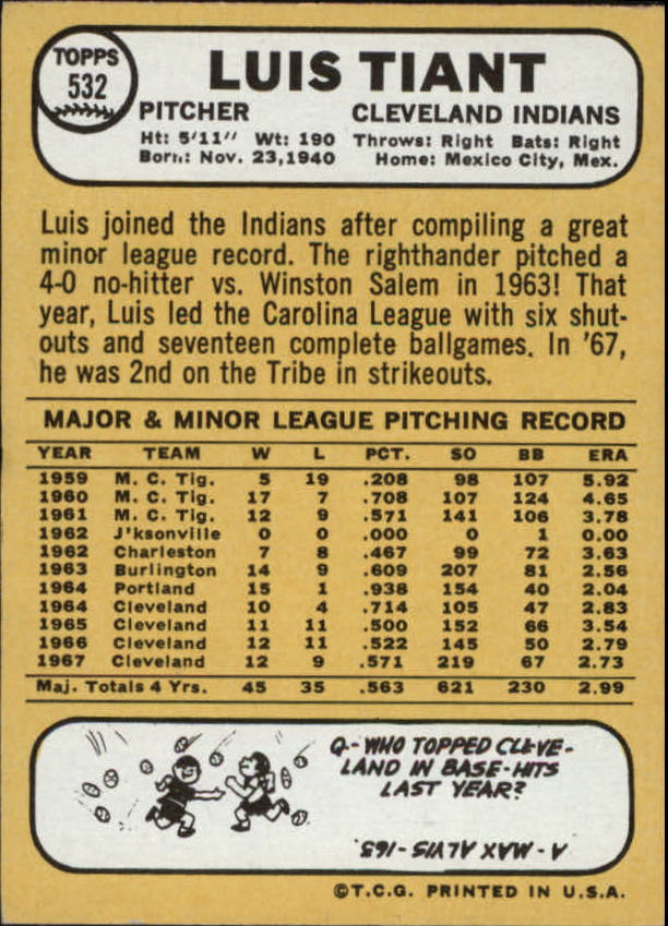 1968 Topps #532 Luis Tiant back image
