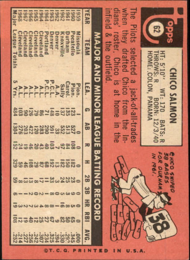 1969 Topps #62 Chico Salmon back image