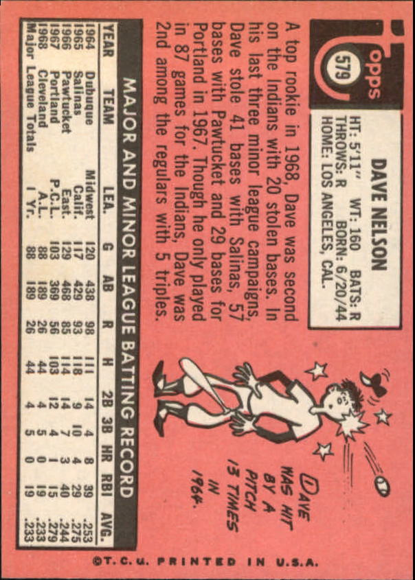 1969 Topps #579 Dave Nelson RC back image