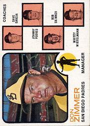 1973 Topps #12A Don Zimmer MG/Dave Garcia CO/Johnny Podres CO (without Right Ear)/Bob Skinner CO/Whitey Wietelmann CO