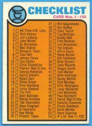 1973 Topps #54 Checklist 1-132
