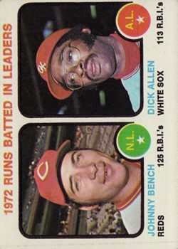 1973 Topps #63 RBI Leaders/Johnny Bench/Dick Allen