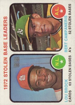 1973 Topps #64 Stolen Base Leaders/Lou Brock/Bert Campaneris