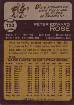 1973 Topps #130 Pete Rose back image
