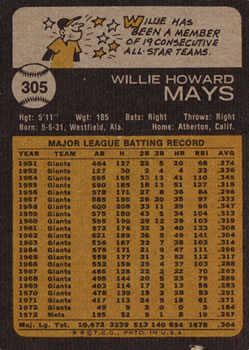 1973 Topps #305 Willie Mays back image