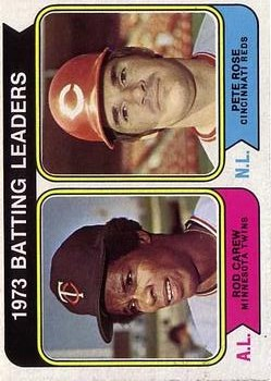 1974 Topps #201 Batting Leaders/Rod Carew/Pete Rose