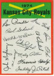 1974 Topps Team Checklists #11 Kansas City Royals