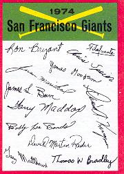 1974 Topps Team Checklists #22 San Francisco Giants