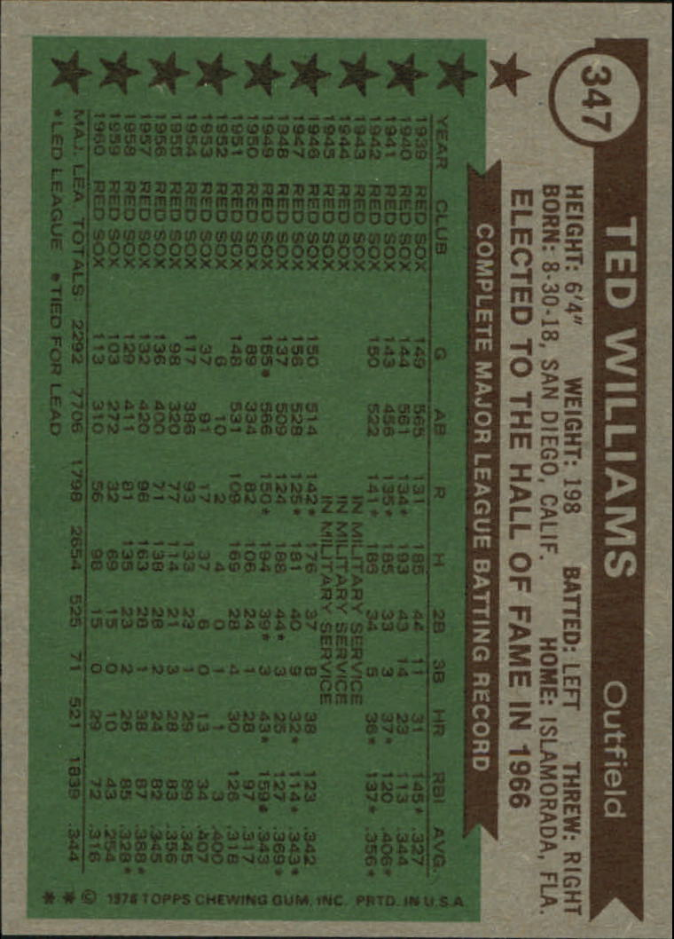 1976 Topps #347 Ted Williams ATG back image